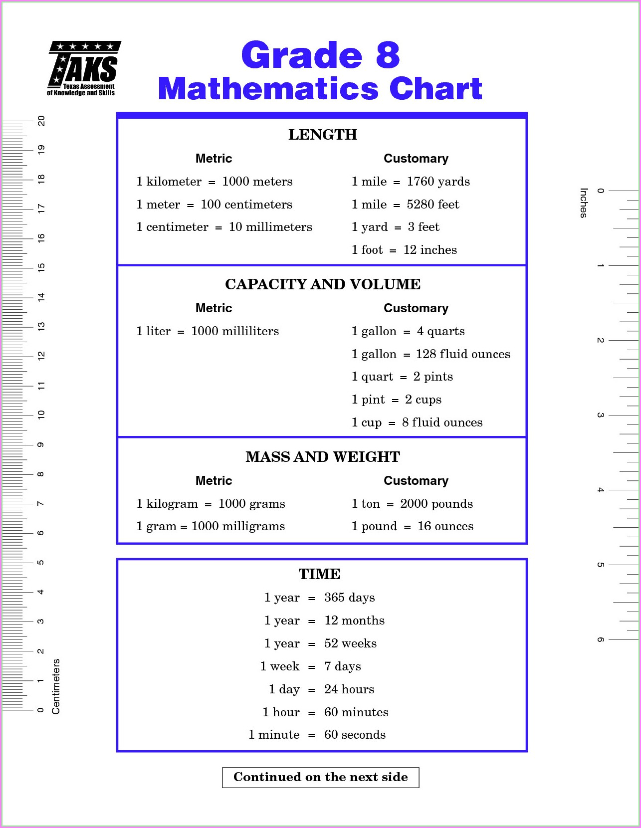 Second Grade Measurement Worksheets