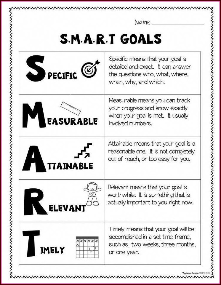 Smart Goals Worksheet In Spanish