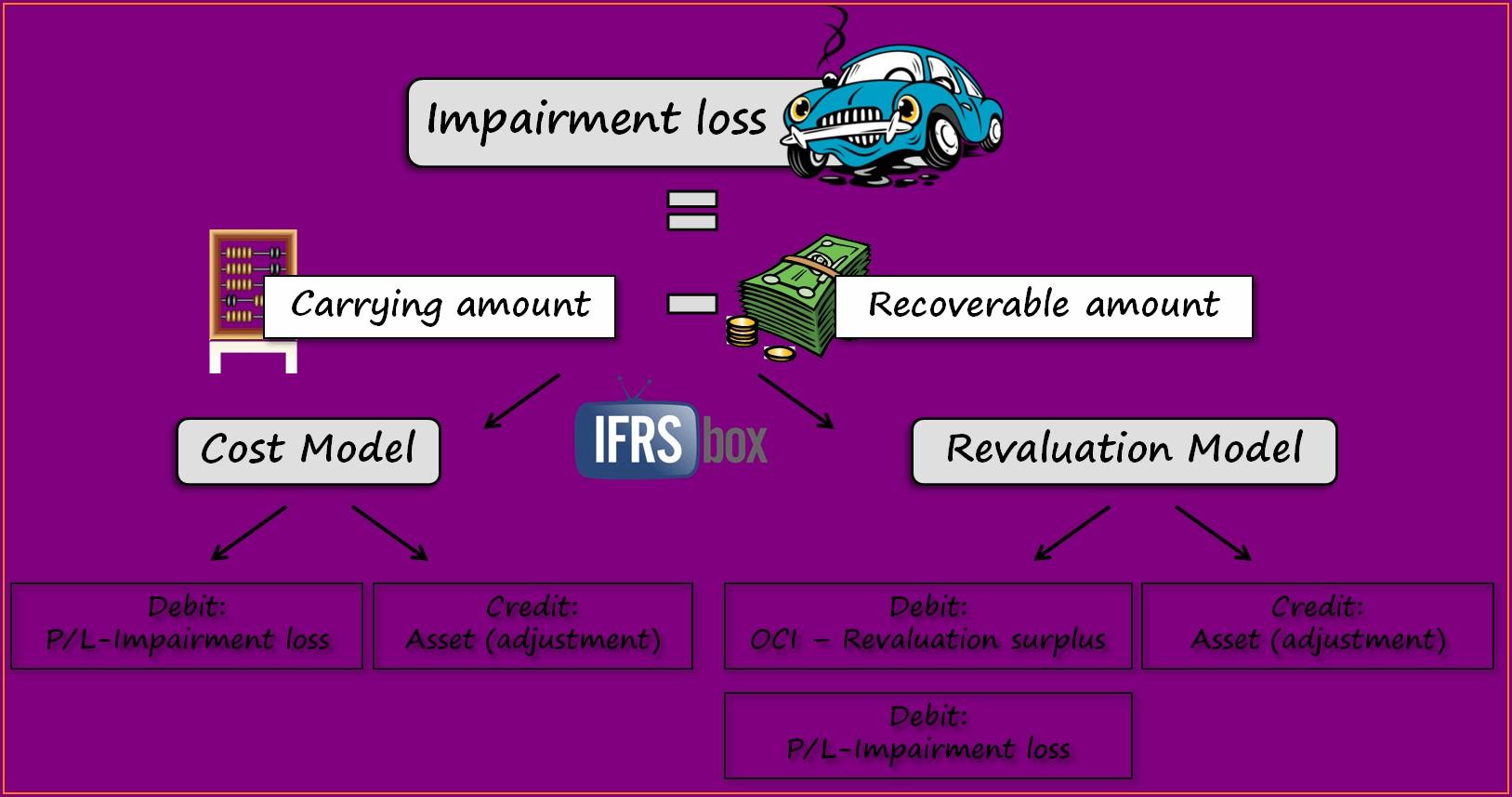 Tax Computation Worksheet 2013