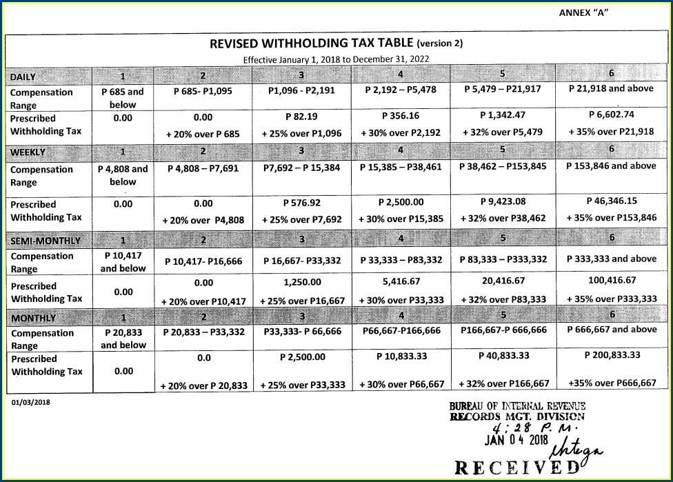 Tax Computation Worksheet Subtraction Amount Worksheet ...