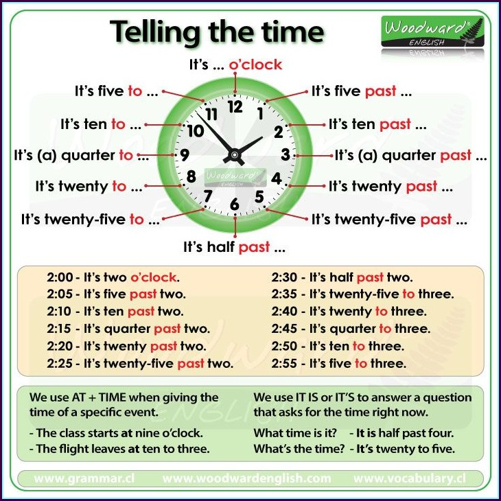 Telling Time Exercises In English