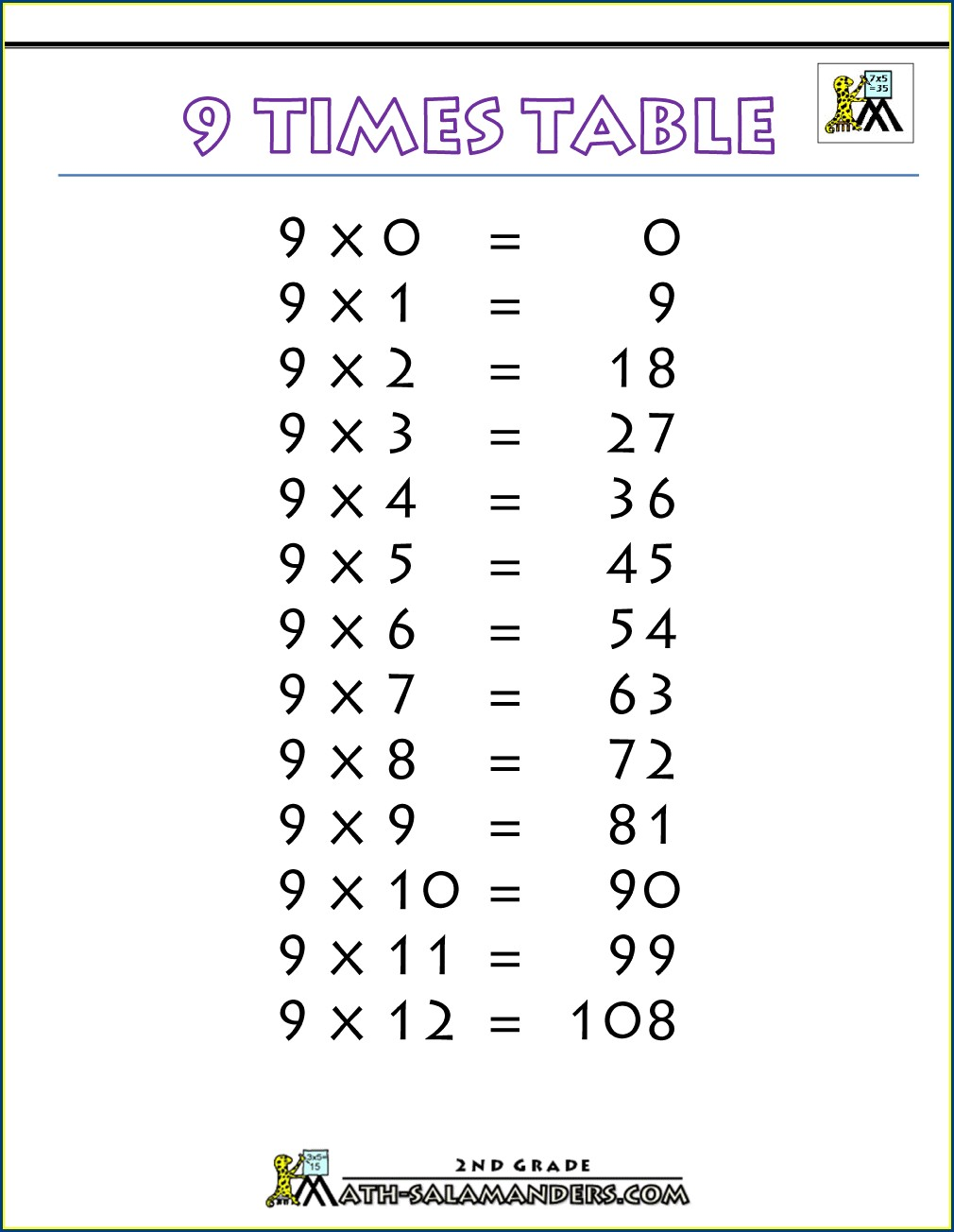 Times Table Worksheet Printable