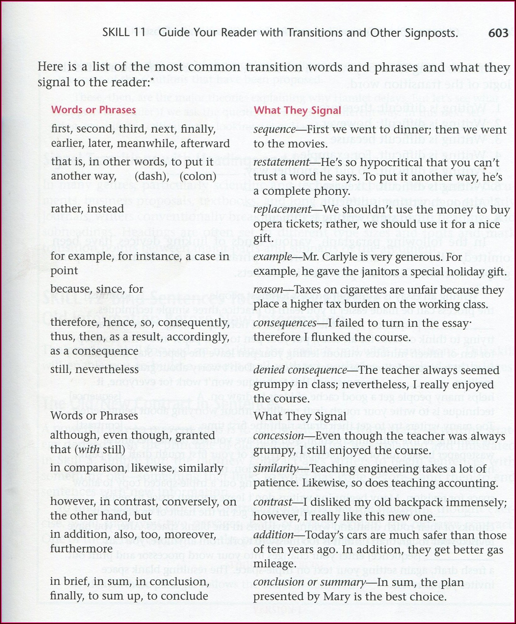 Transitional Words Worksheets Exercises