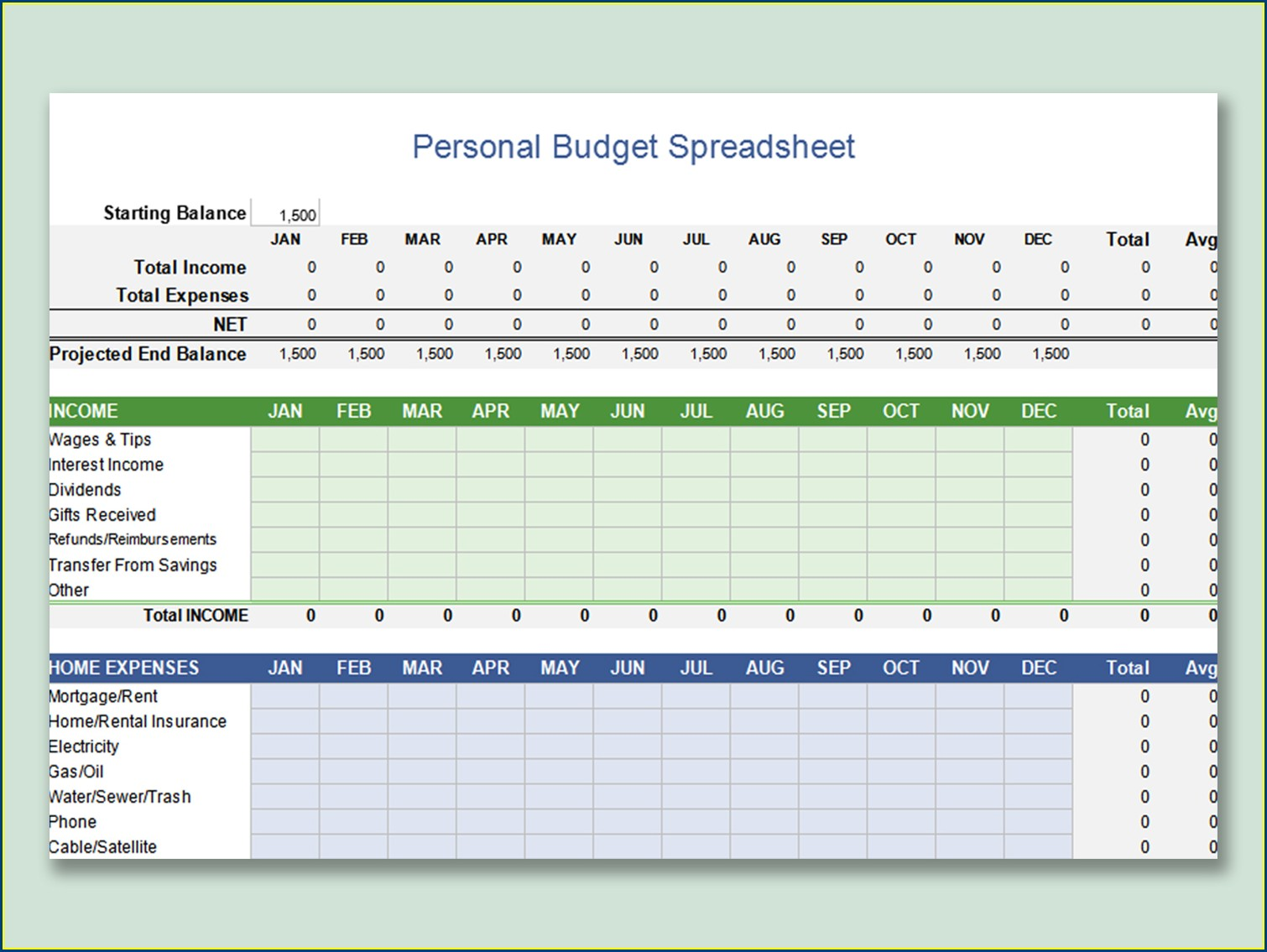 What Is A Personal Budget Worksheet