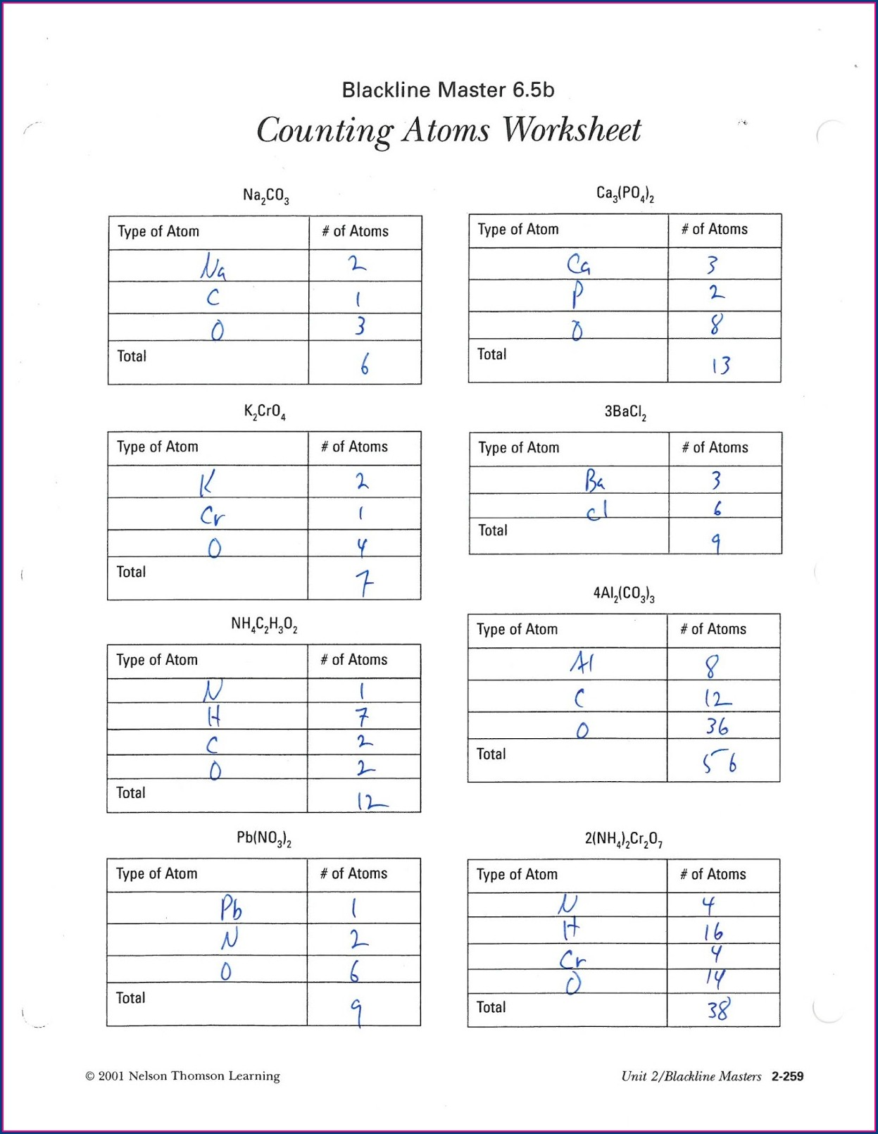 Word Equations Worksheet 2 Answers