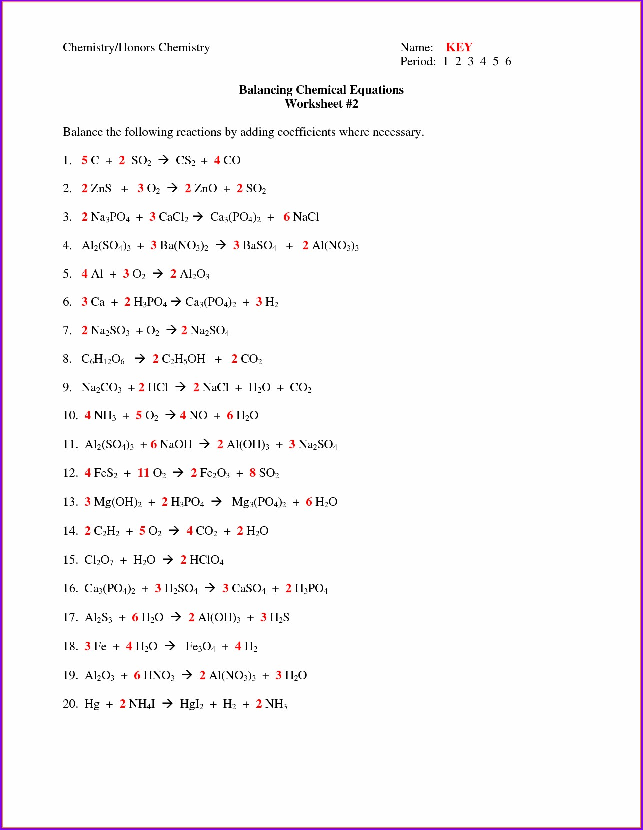 Word Equations Worksheet Answer Key Chemfiesta