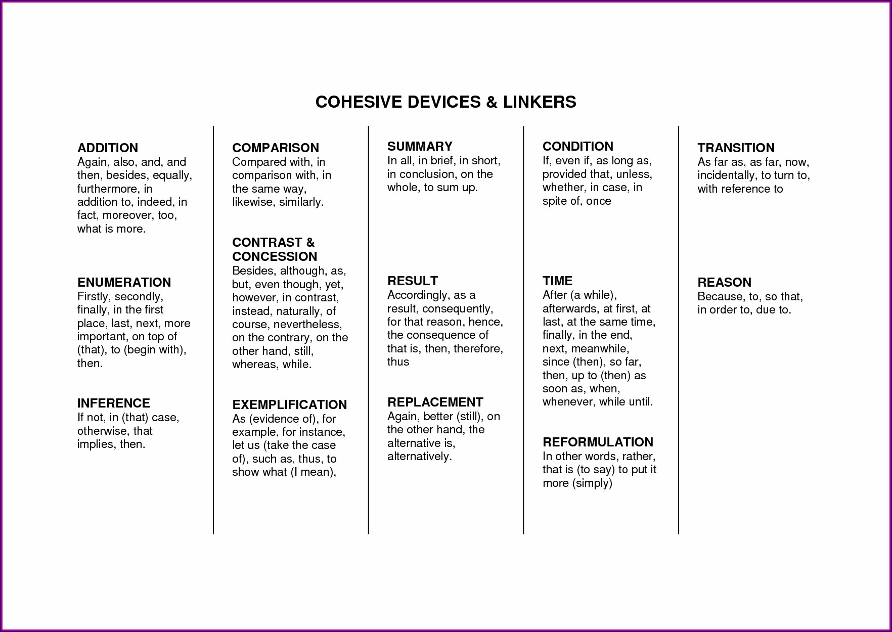 Worksheet Activity On Cohesive Devices
