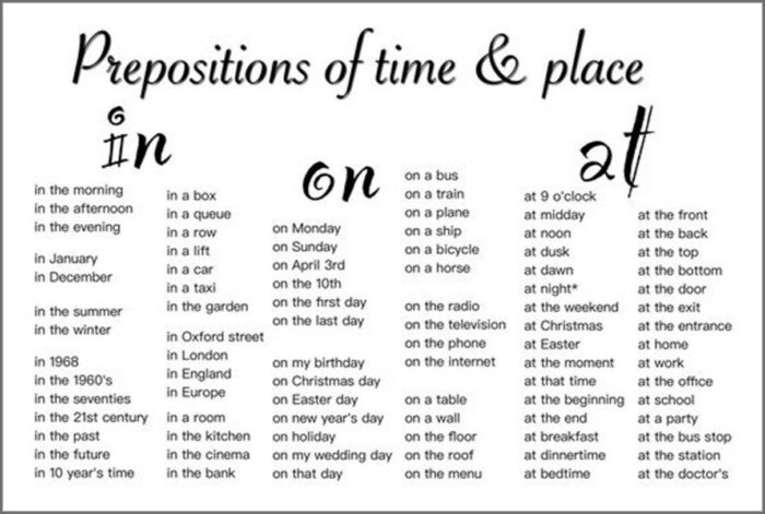 Worksheet Prepositions Of Time And Place