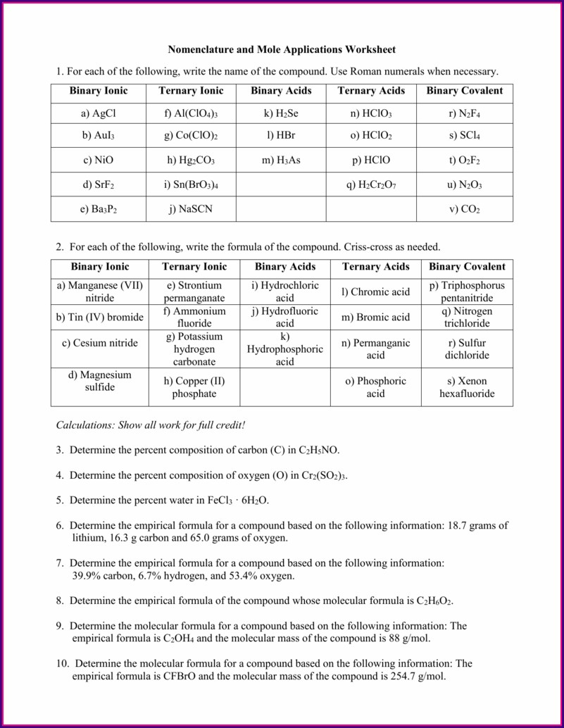 Writing Formulas For Ternary Ionic Compounds Worksheet