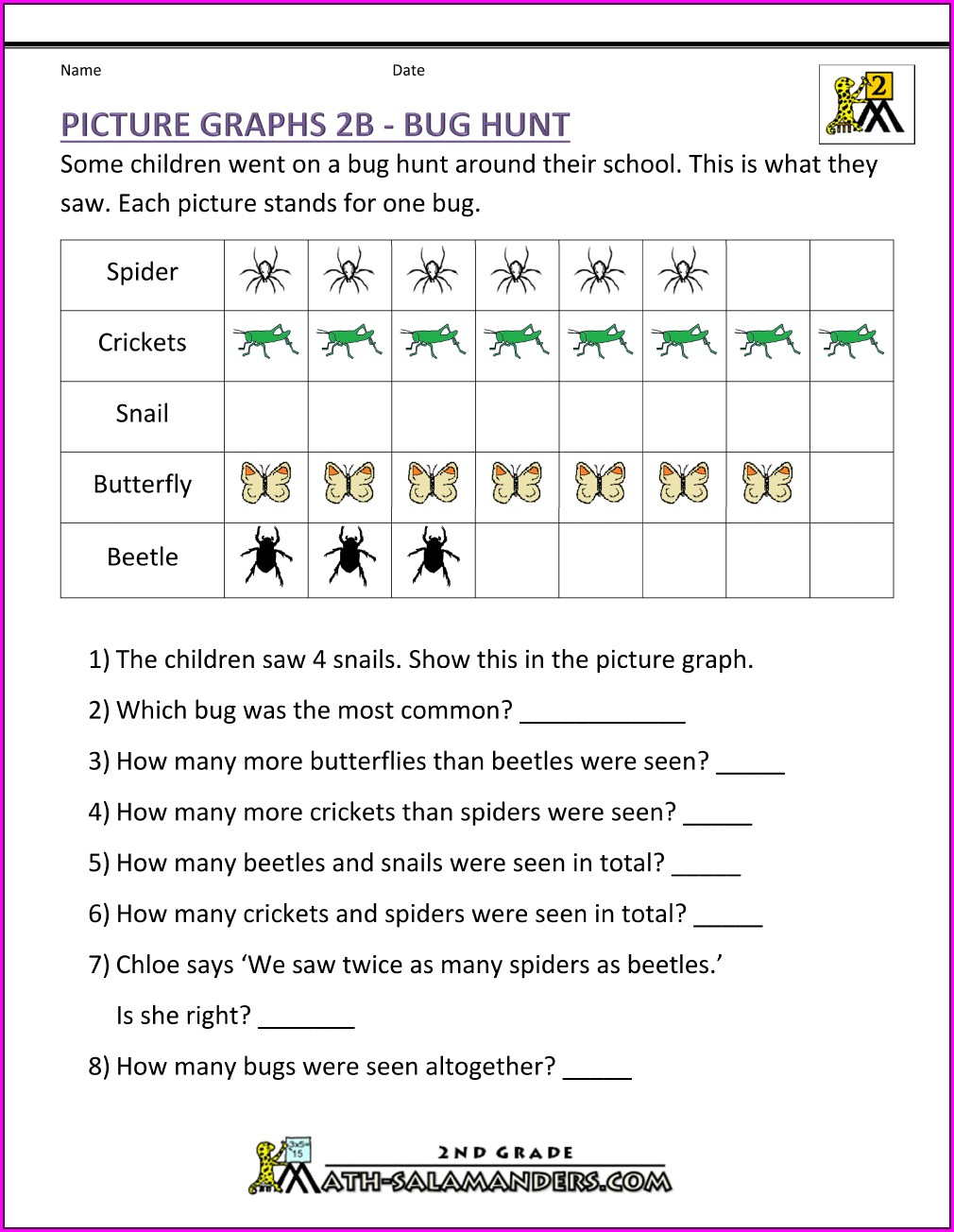 2nd Grade Picture Graph Worksheets