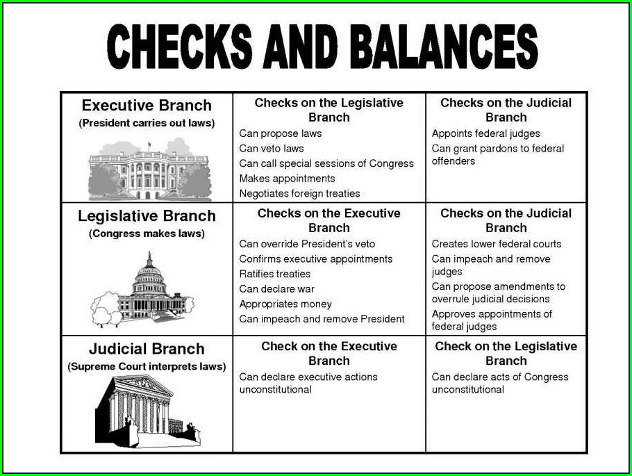 3rd Grade 3 Branches Of Government Worksheet