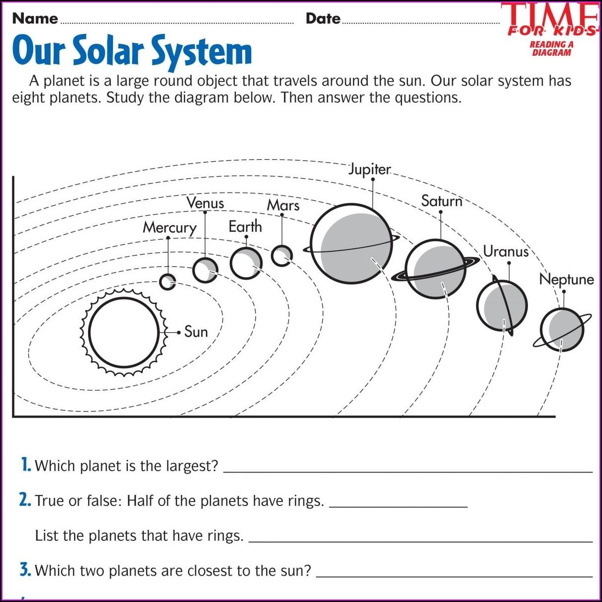 3rd Grade Constellation Worksheet
