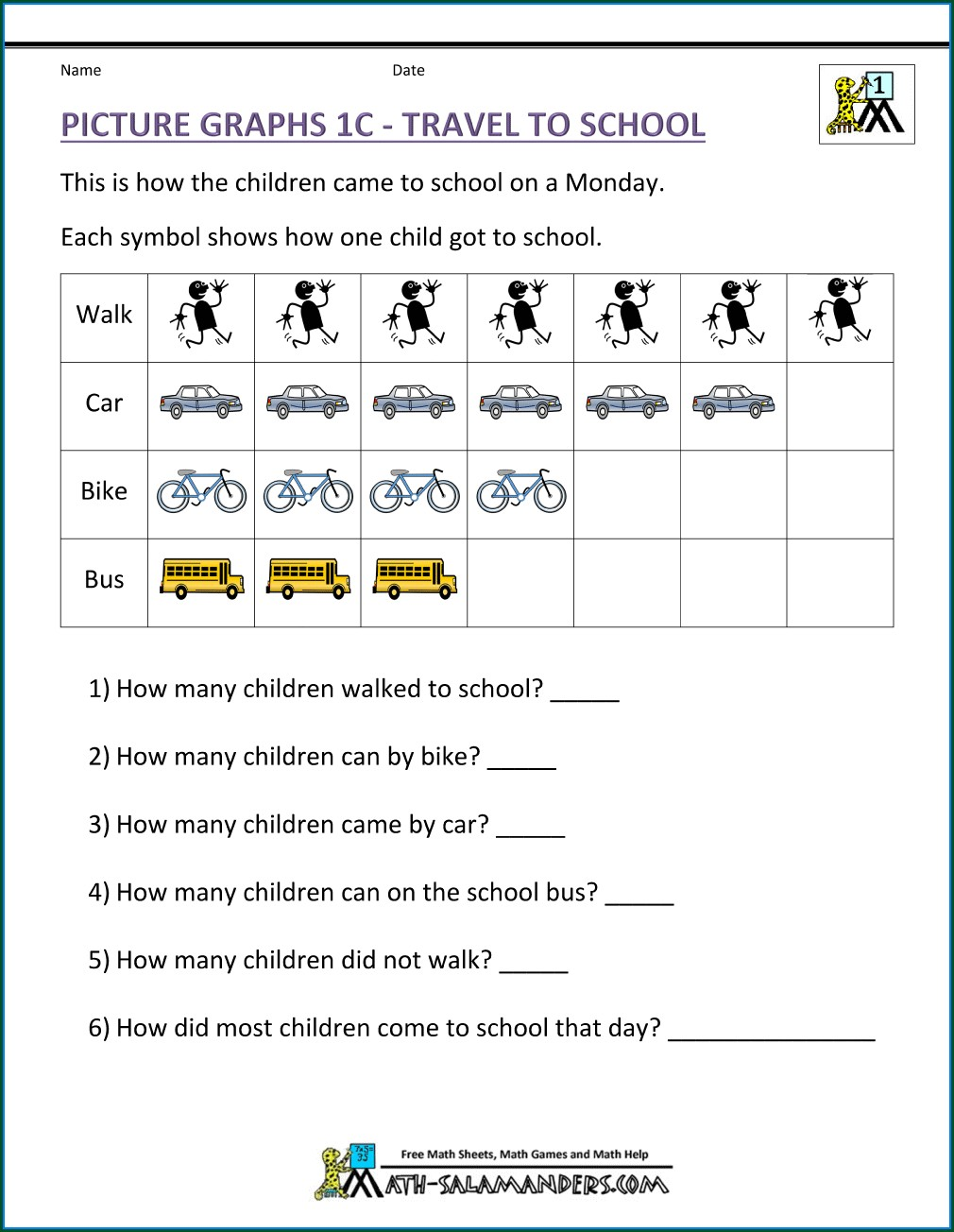 3rd Grade Handling Data Worksheet For Grade 1