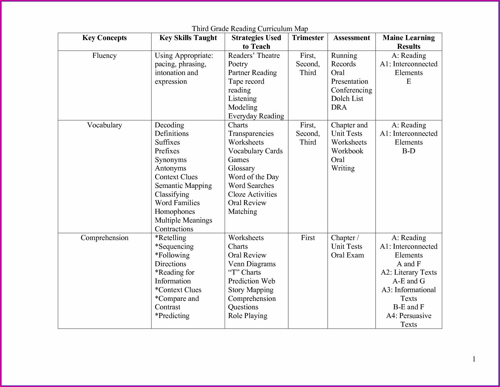 3rd Grade Writing Worksheets Free Printable