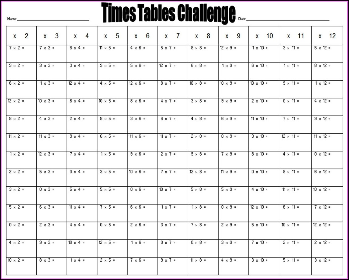 5 Times Tables Worksheets Printable