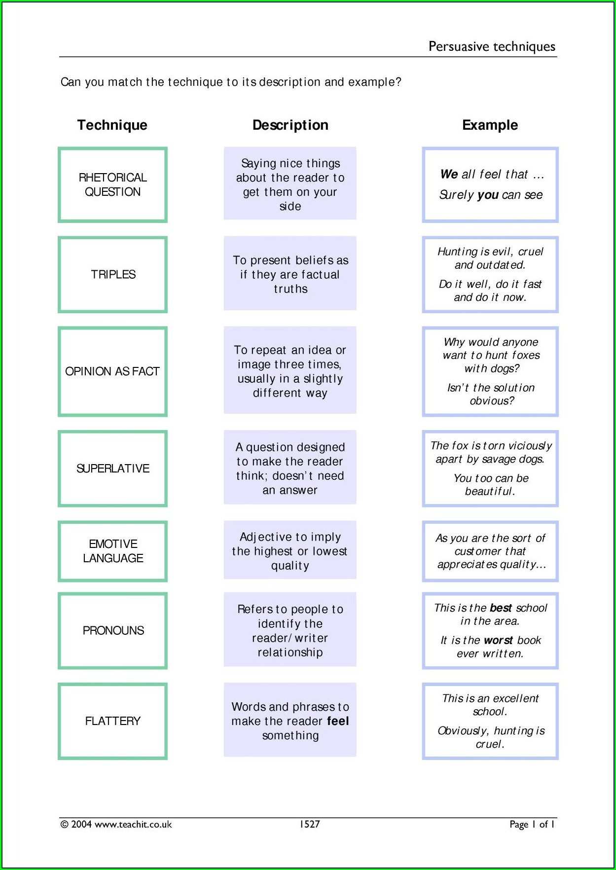 5th Grade Emotive Language Worksheet