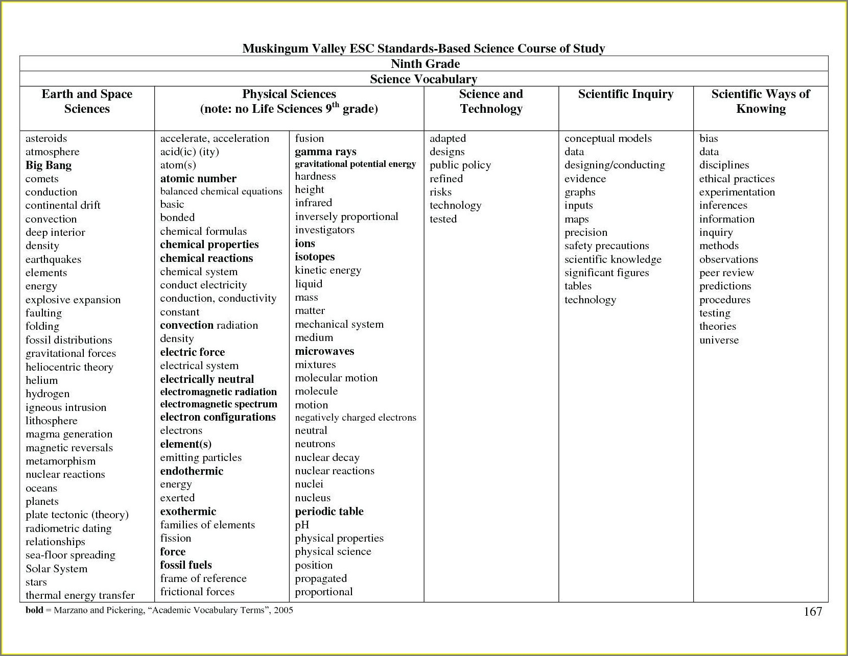 5th Grade Science Worksheet Cells