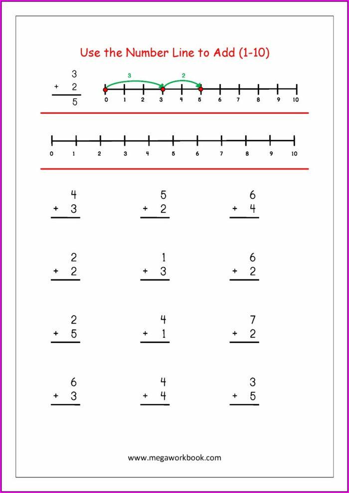 Add Using Number Line Worksheet