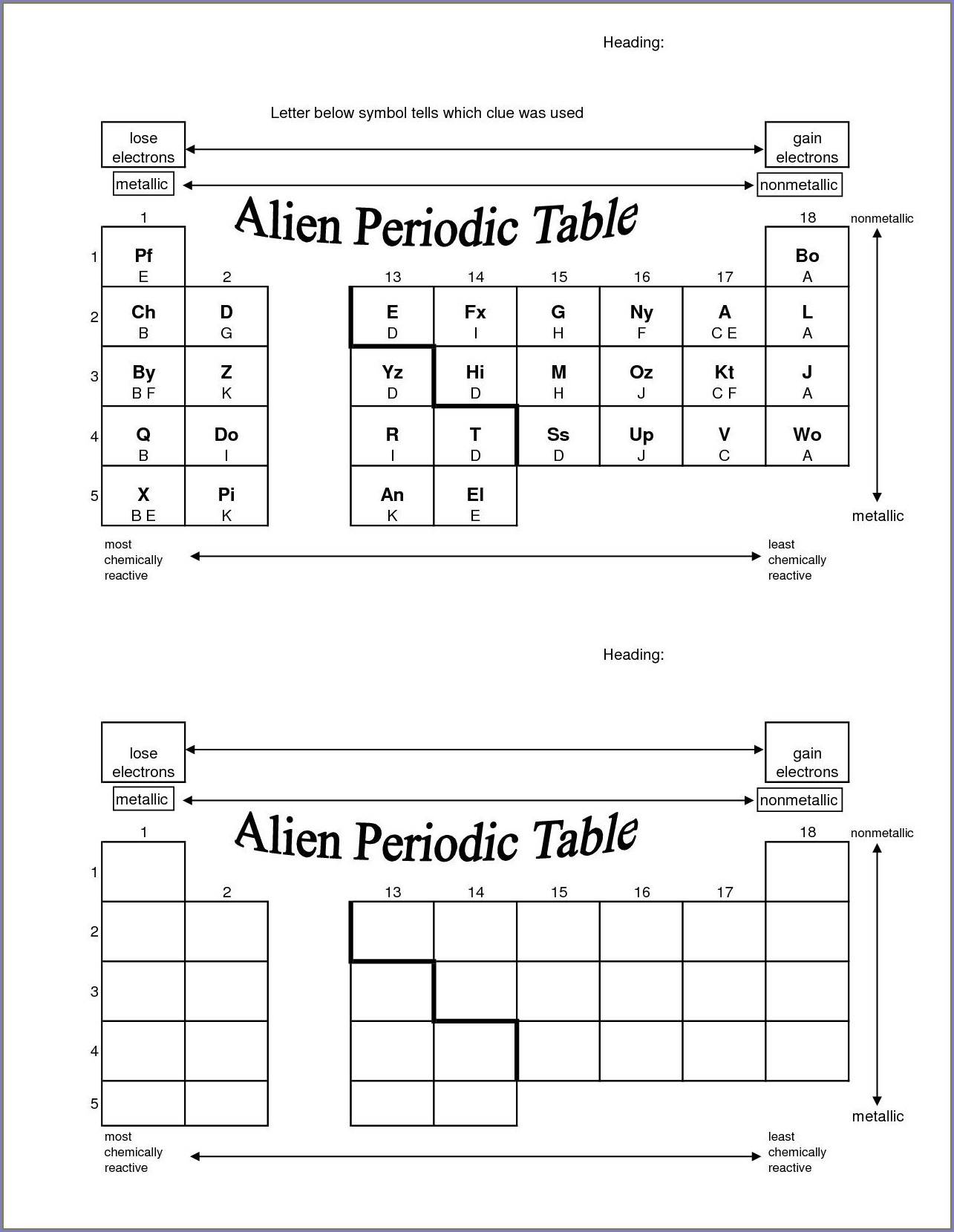 Alien Periodic Table Worksheet Prentice Hall