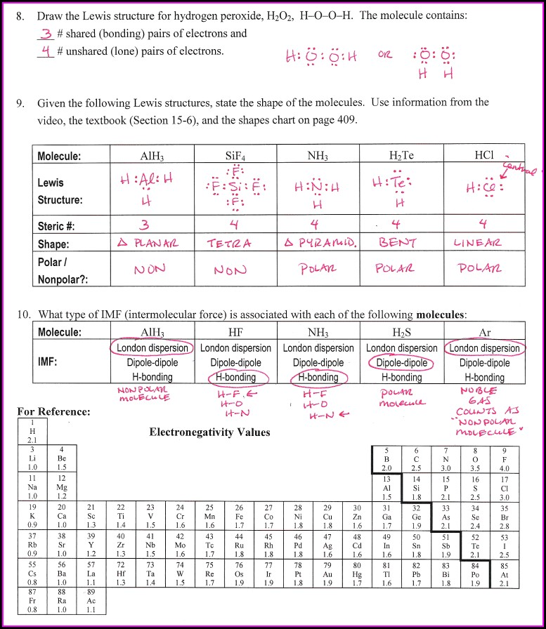Atomic Structure And Periodic Table Worksheet Pdf