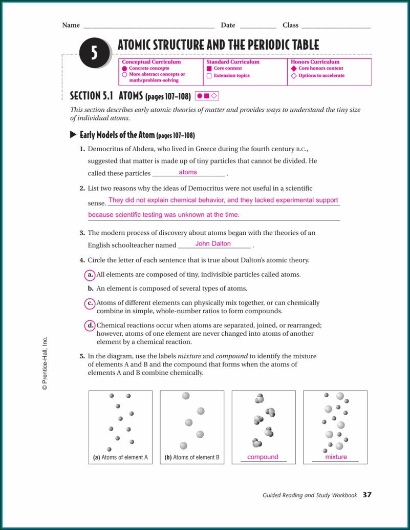 Atomic Structure And The Periodic Table Worksheet Answer Key