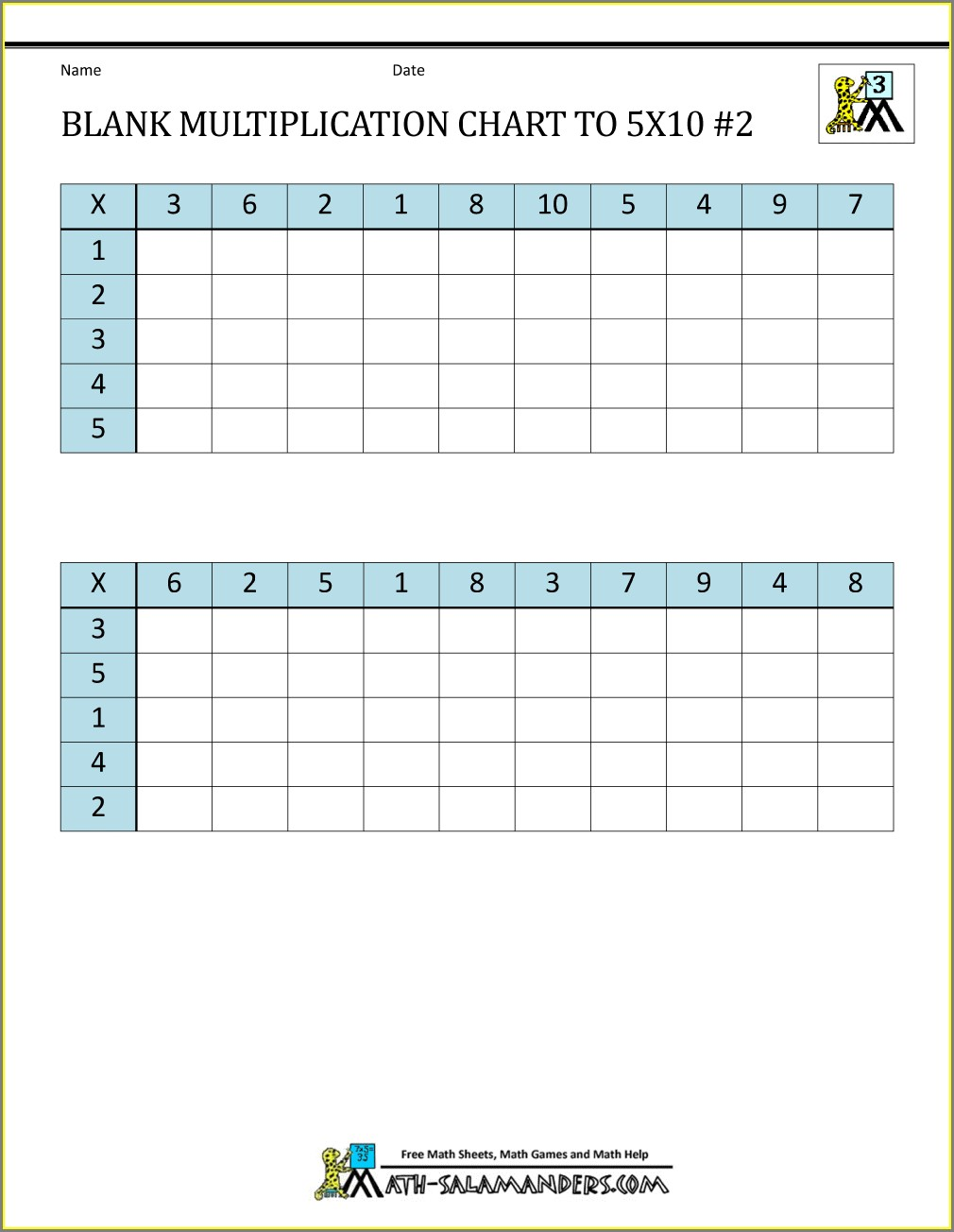 Blank Worksheet Blank Times Table Sheet