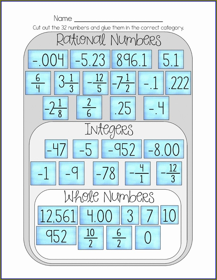 Classifying Rational Numbers Worksheet Answers