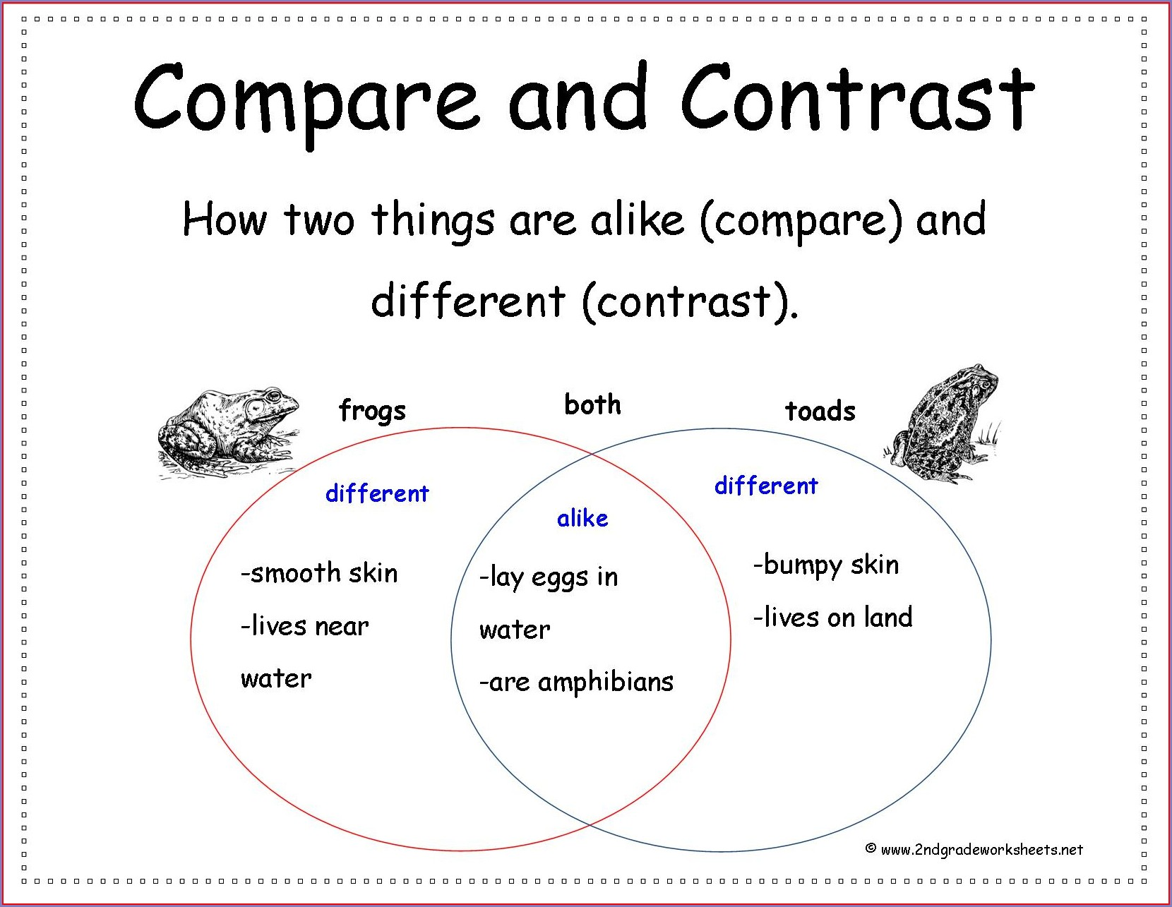 Compare And Contrast Reading Worksheets 2nd Grade