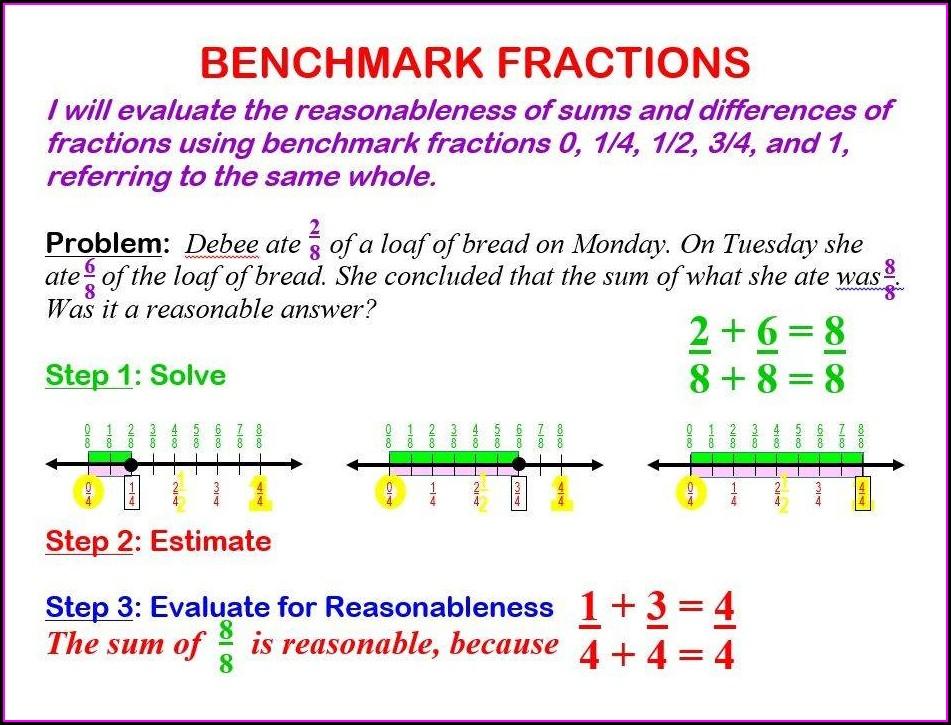 Comparing Fractions Number Line Worksheet