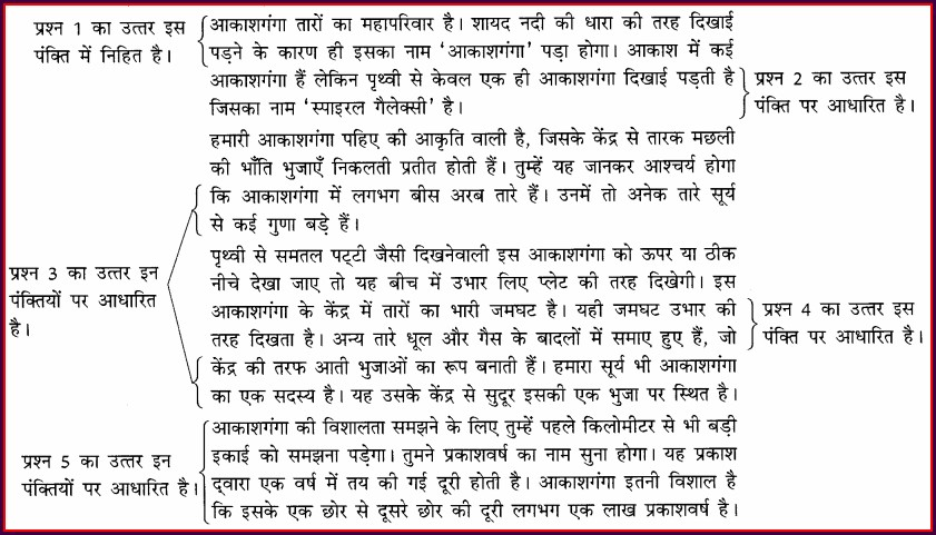 Comprehension Passage In Hindi For Class 9