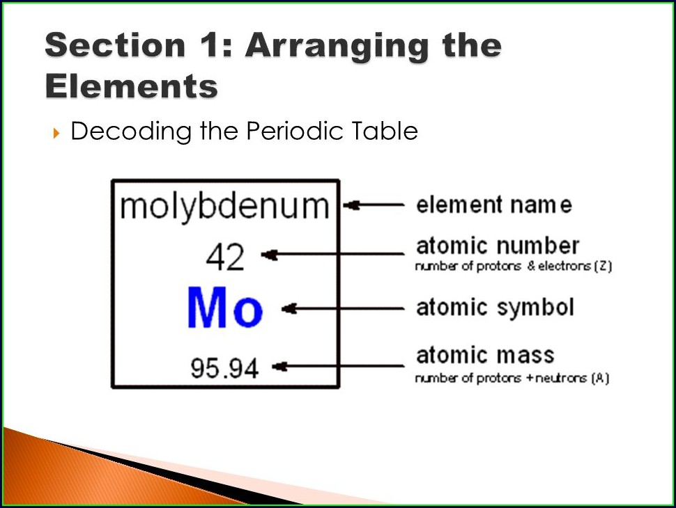 Decoding The Periodic Table Of Elements Worksheet Answers Key