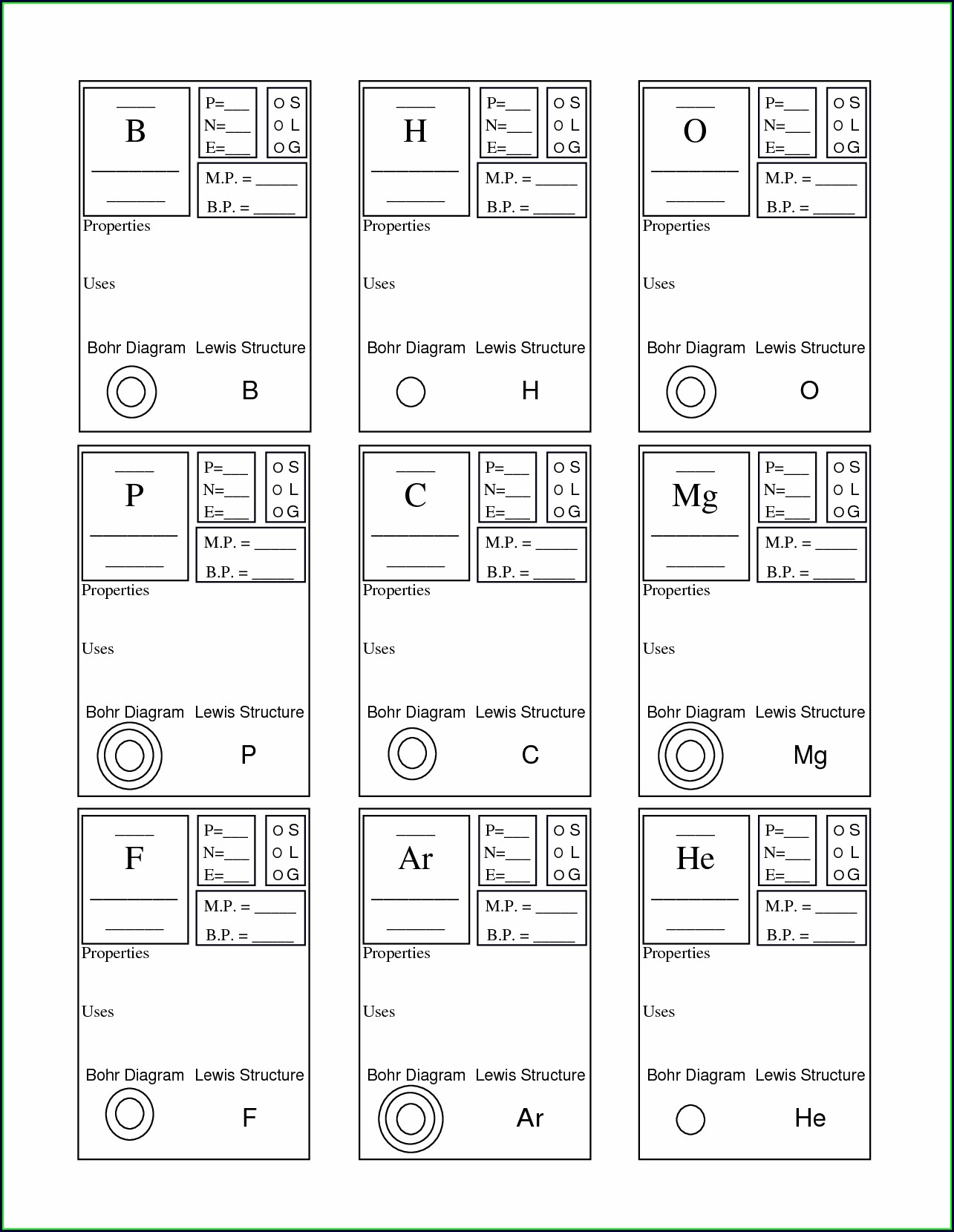 Decoding The Periodic Table Worksheet Answers