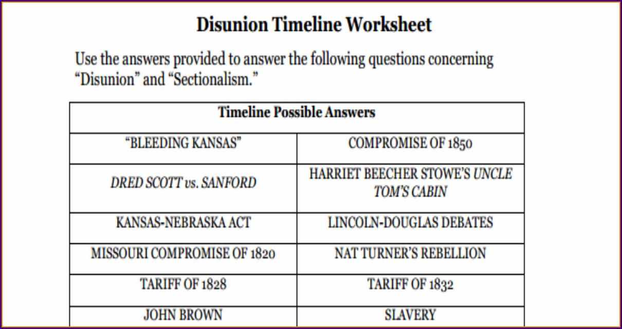 Disunion Timeline Worksheet Answers