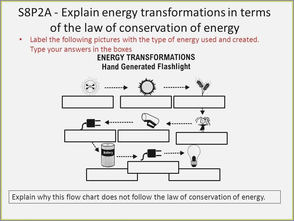 Energy Transformation Worksheet Middle School Pdf