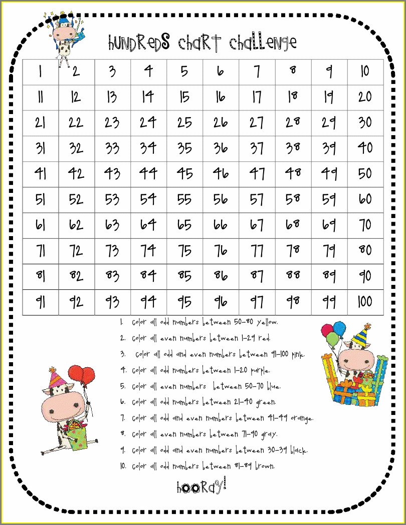 Even Odd Numbers Worksheets Third Grade