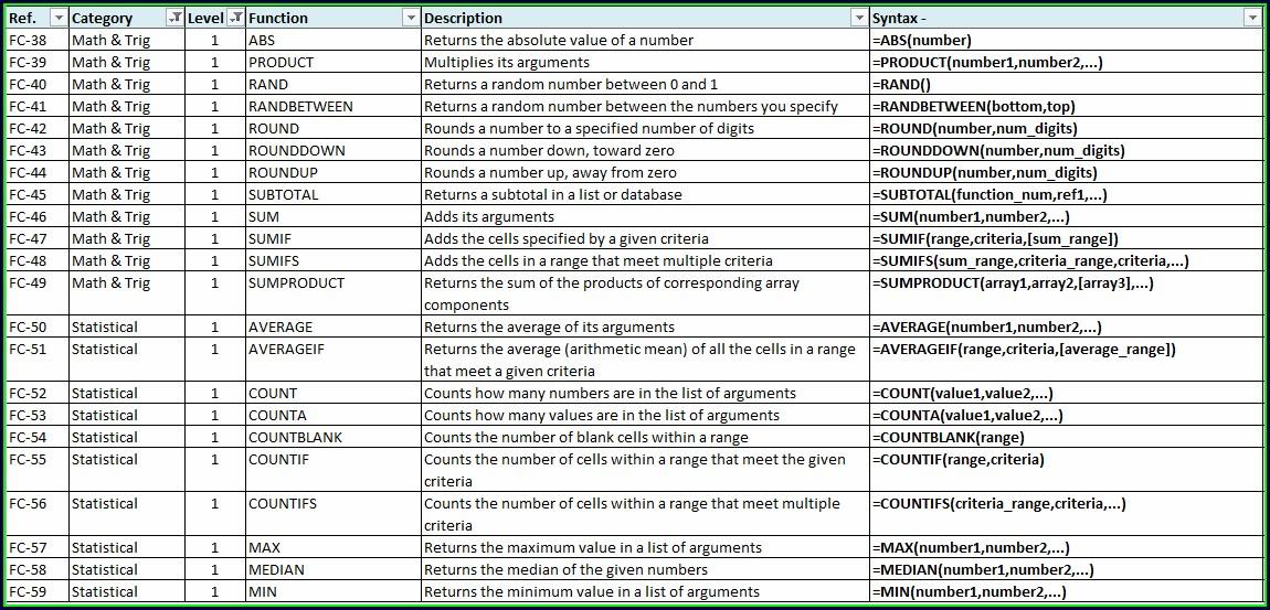 Excel Worksheet Formulas And Functions Pdf