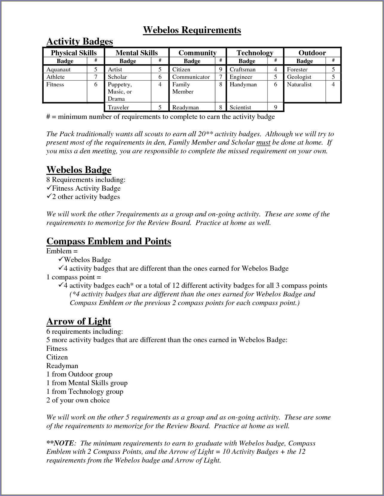 Fafsa Worksheet Printable 2013