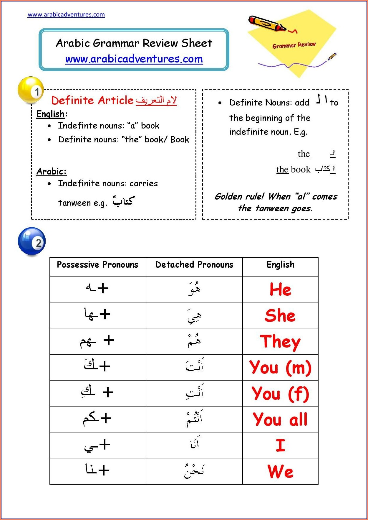 First Grade Pronouns Worksheets For Grade 1 Worksheet