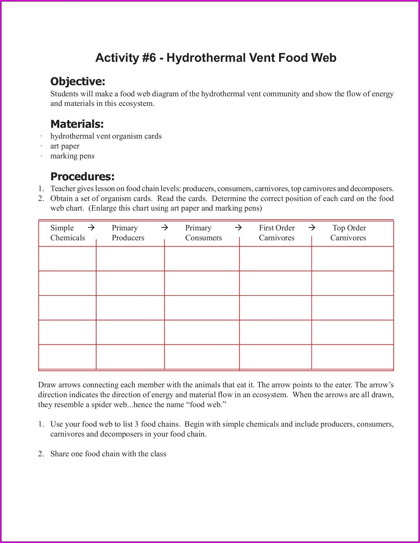 Food Chain Worksheet Ks1
