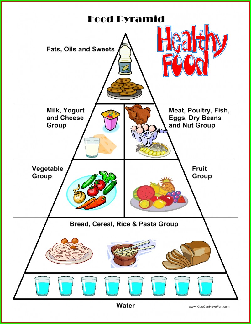 Food Pyramid Worksheet Uk