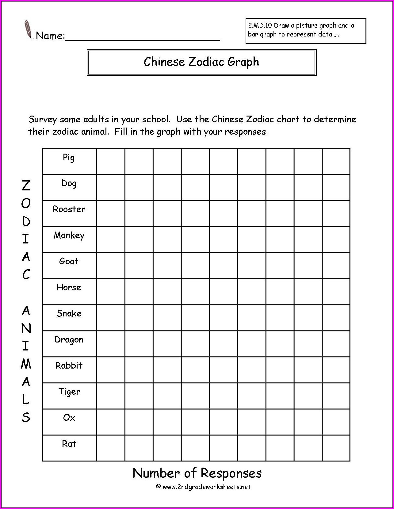 Free Printable Pictograph Worksheets 3rd Grade
