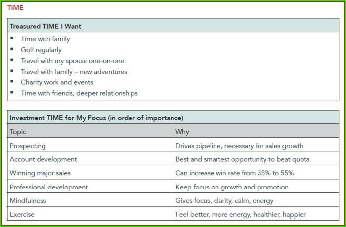 Goal Setting Outline Worksheet