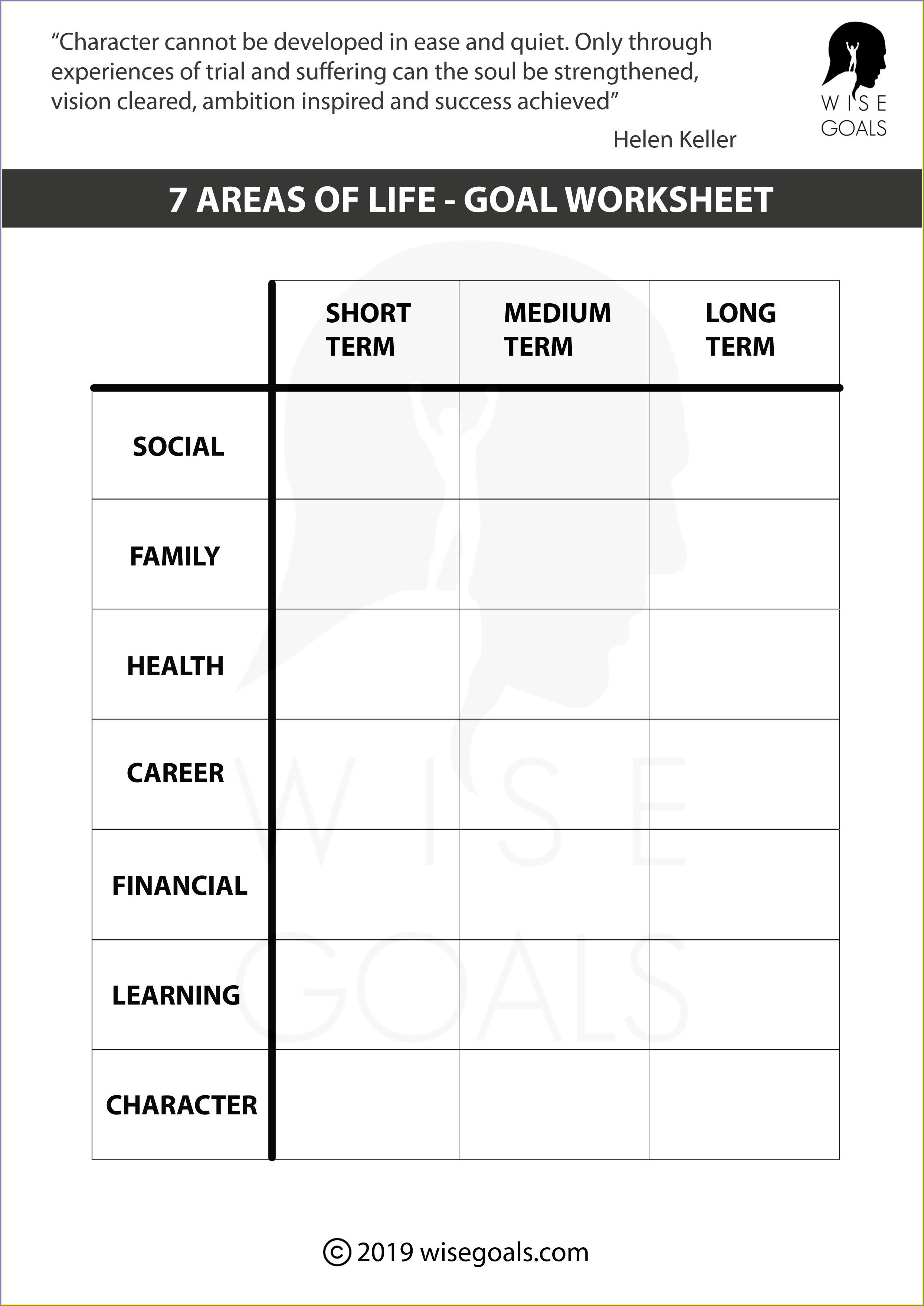 Goal Setting Worksheet Middle School Pdf