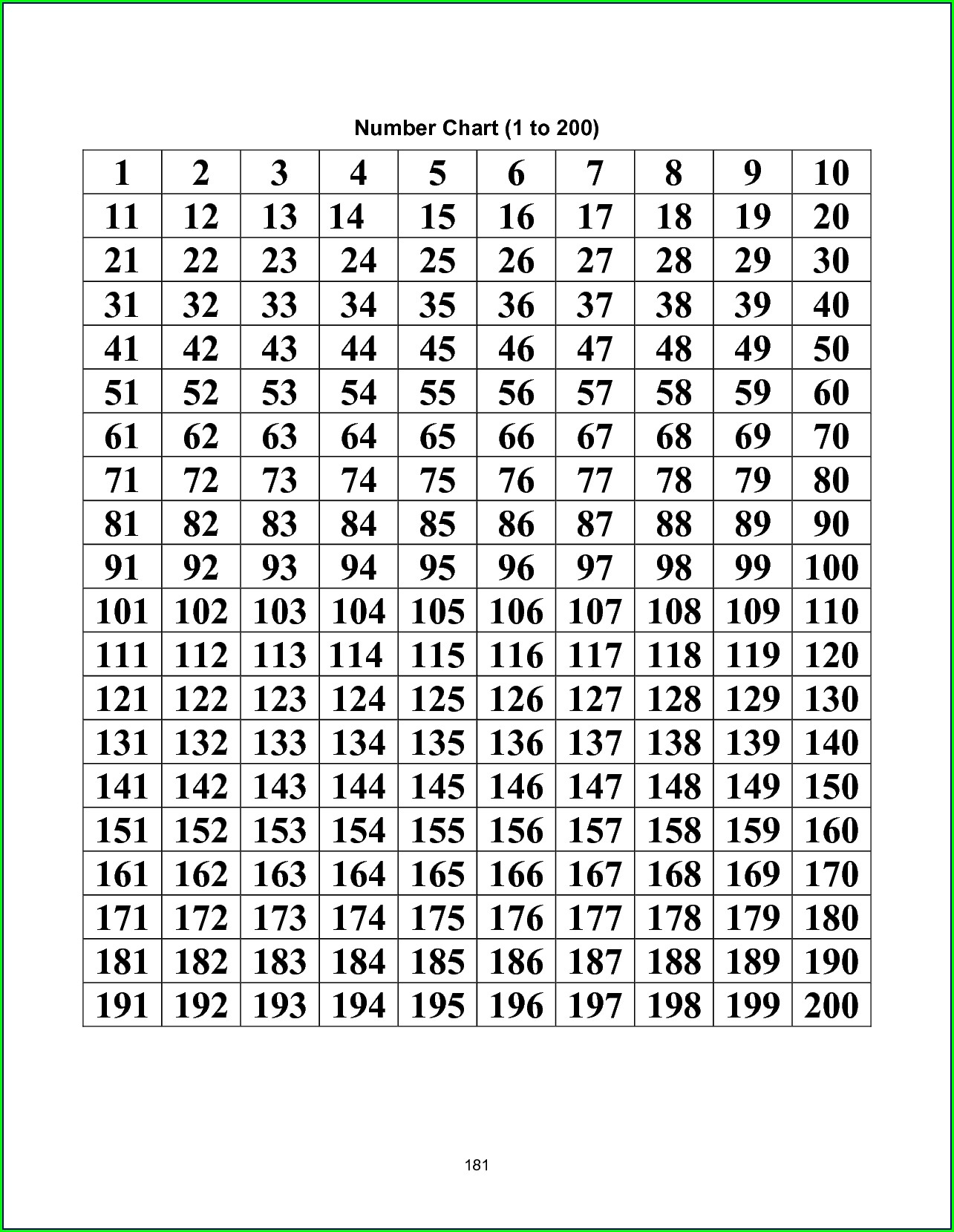 Grade 5 Large Numbers Worksheet