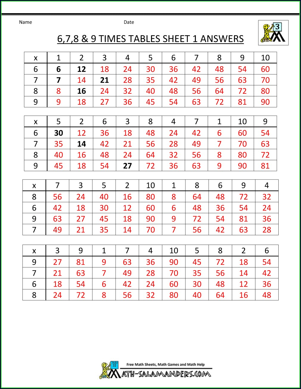 Grade 7 Times Tables Worksheets