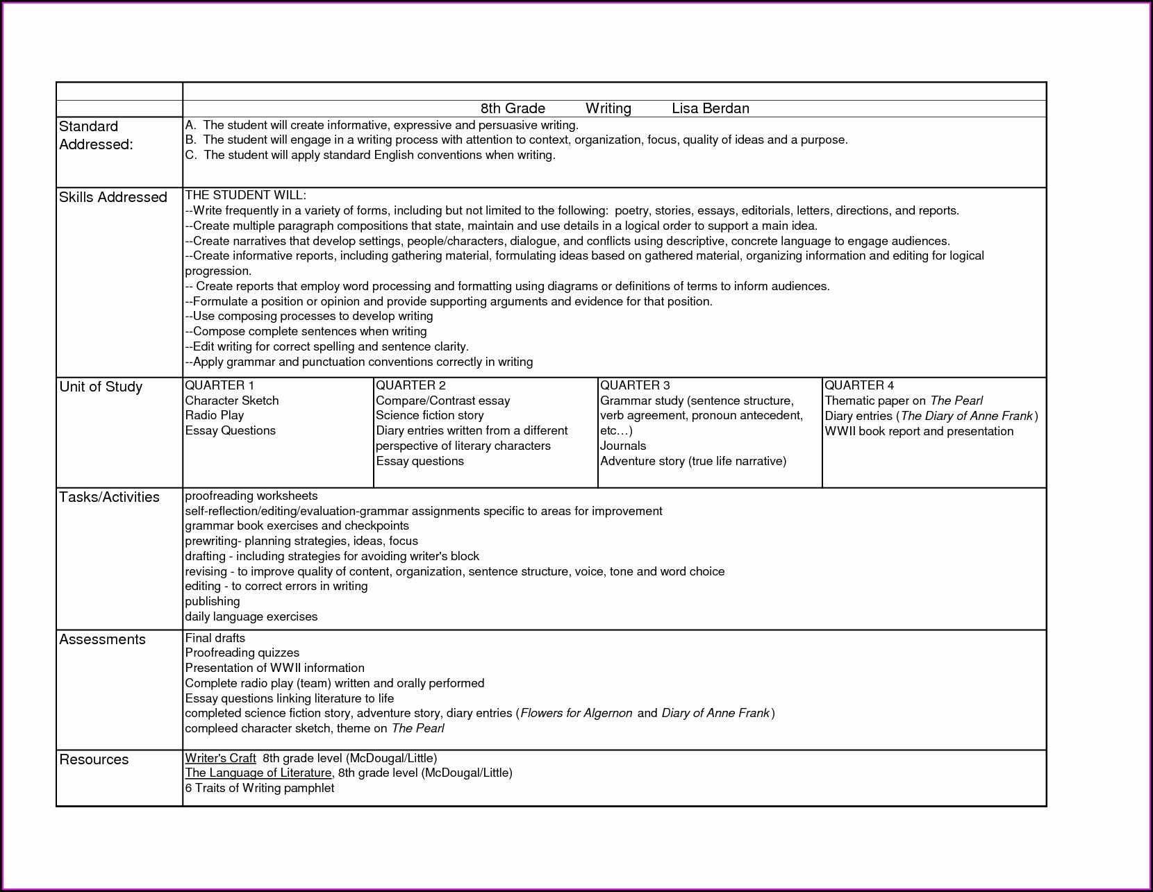 Grade 8 English Literature Worksheets