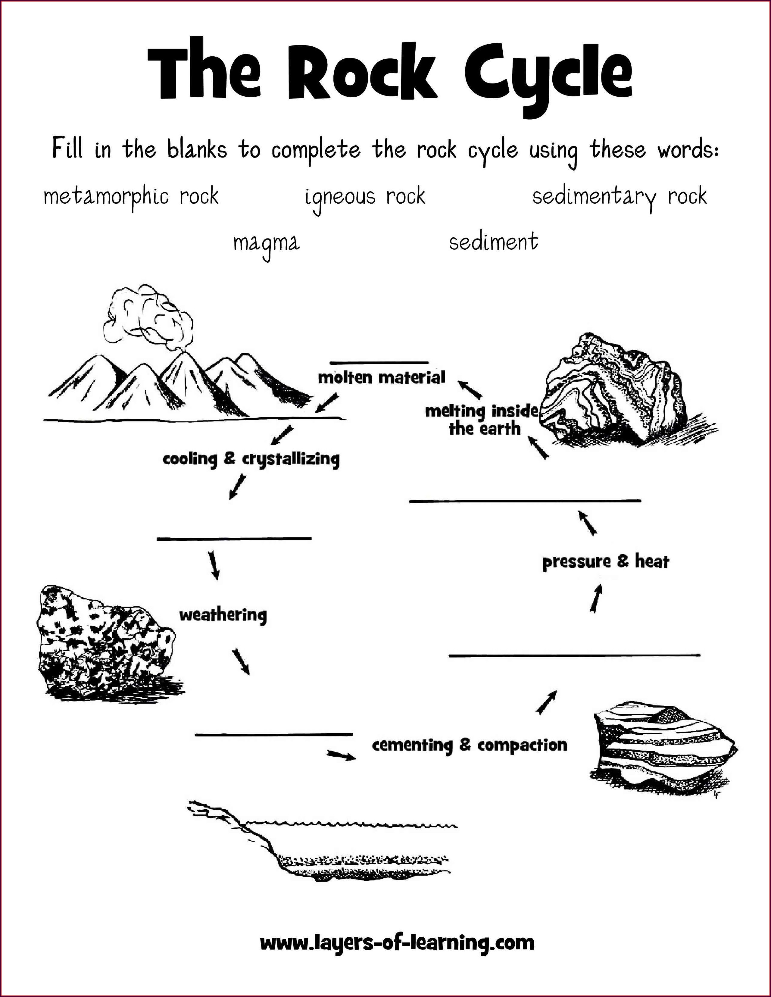 Grade The Rock Cycle Worksheet Answer Key