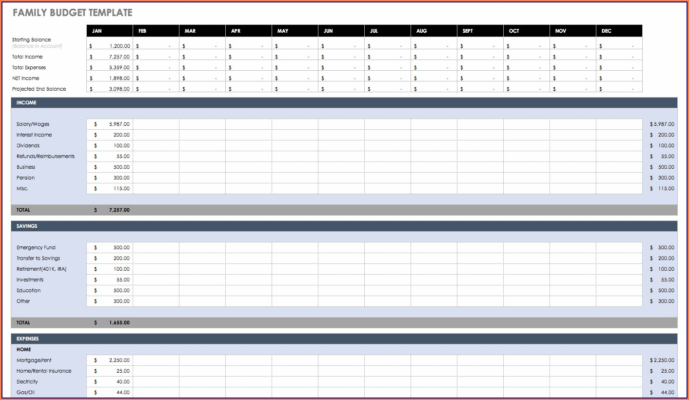Home Budget Templates For Excel