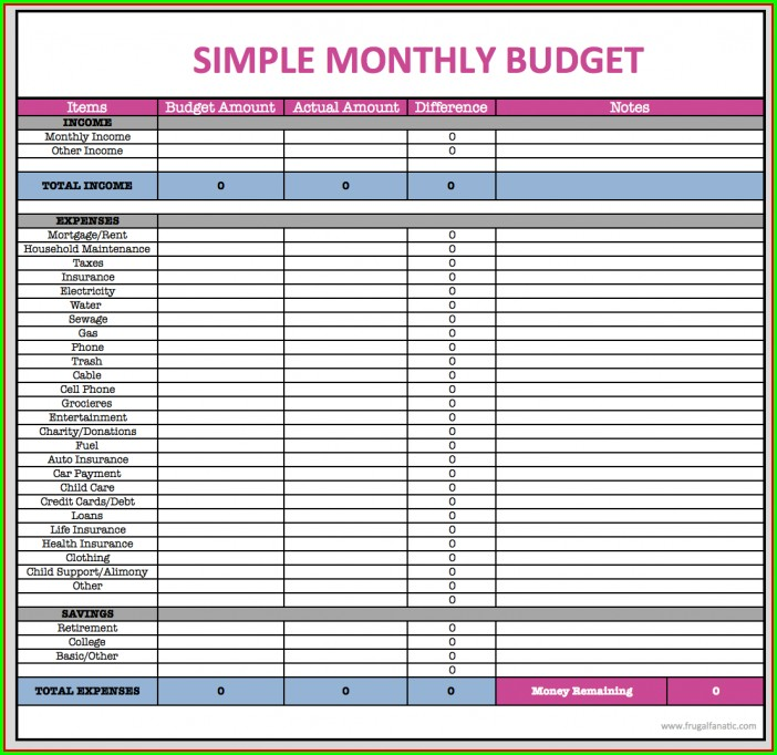 How To Household Budget Worksheet