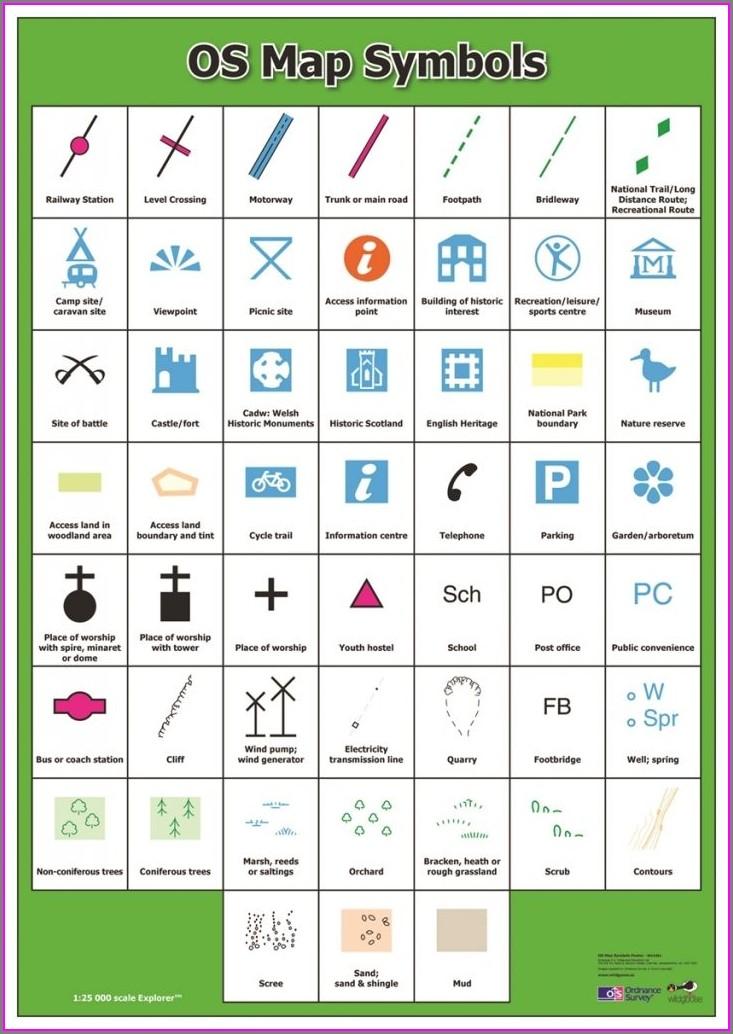 Ks2 Os Map Symbols Worksheet